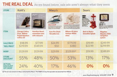 the-real-deal-department-store-sale-ads.jpg